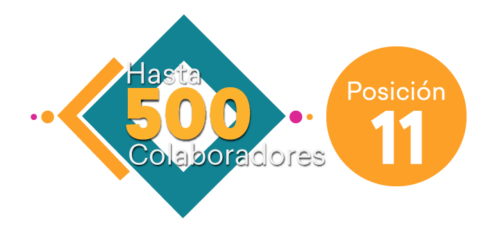 11. SAP Colombia